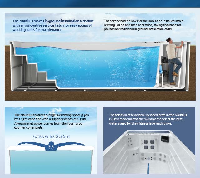 Riptide Nautilus motstromsbasseng fra Quality Spas - Teknisk illustrasjon